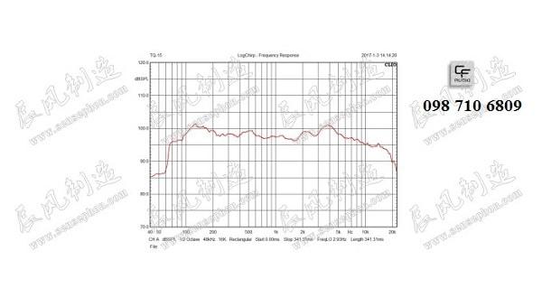 Đáp tuyến chuẩn của Loa CF TQ 15