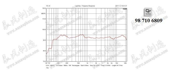 Đáp tuyến tần số của Loa CF FA 10