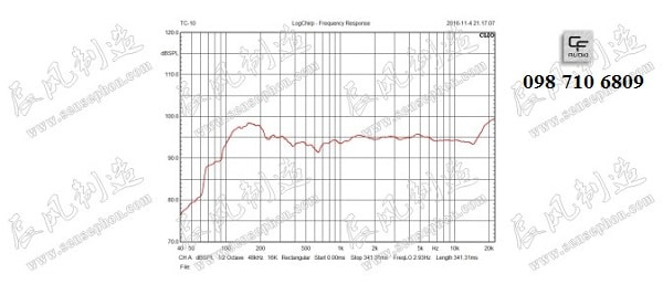 Đáp tuyến của Loa CF TC 10